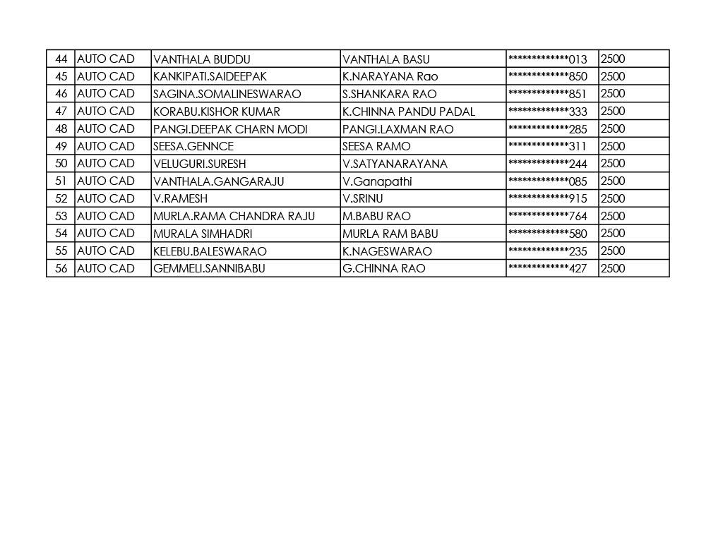 ST List3