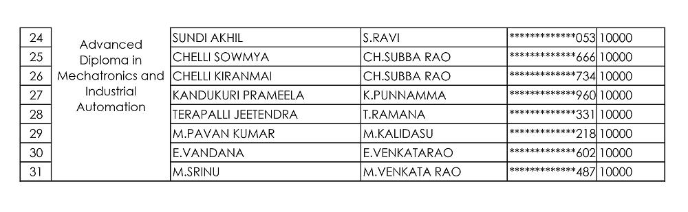 SC List1